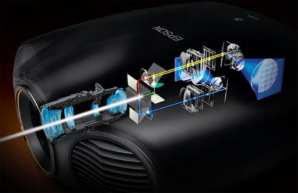 Como funcionan los proyectores Laser
