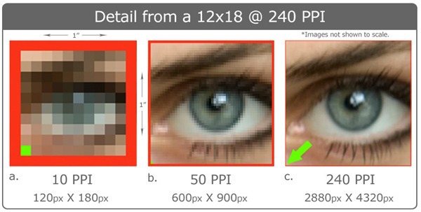 pixeles y resolucion de pantalla