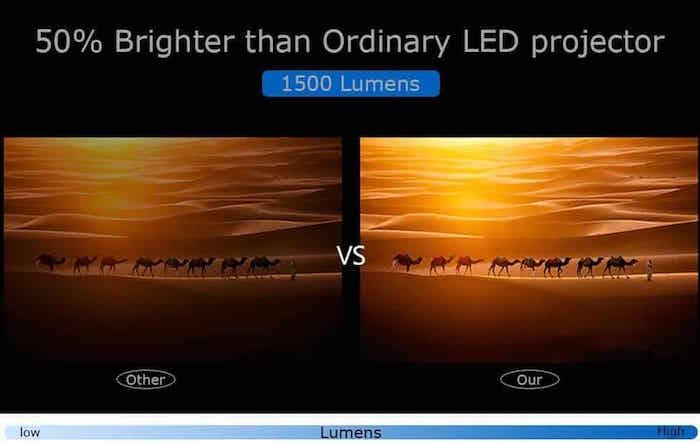 proyector 4k economico
