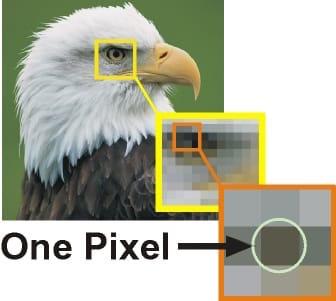 que es un pixel