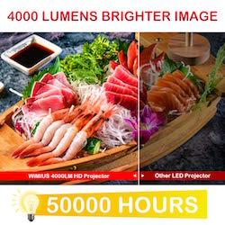 wimius p 18 4000 lumenes de brillo
